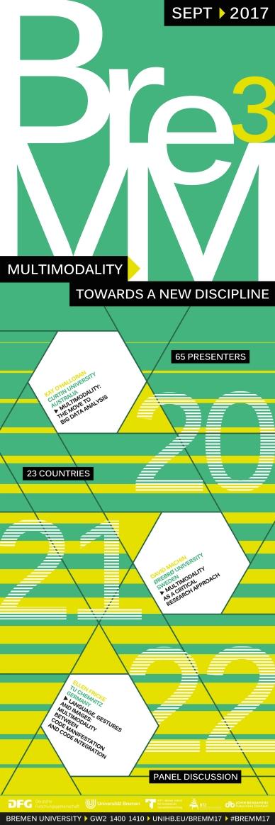 "Poster | International Conference ""Multimodality - Towards a New Discipline"" | FB 10 | Bremen University"