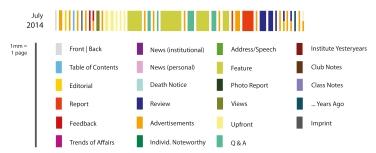 MIT_profiles_2014